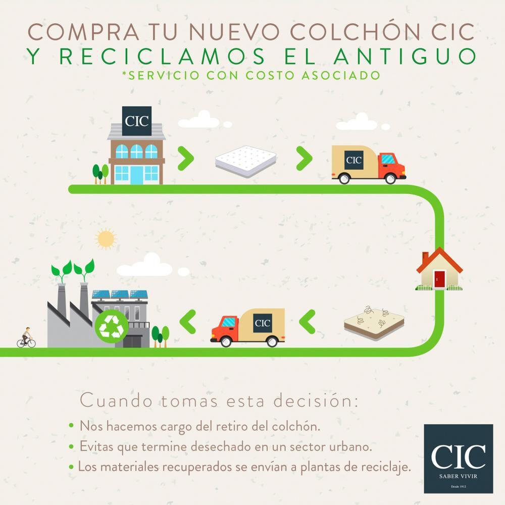 Cama Europea Cic Cocopedic / 2 Plazas / Base Normal + Set De Maderas + Textil image number 17.0