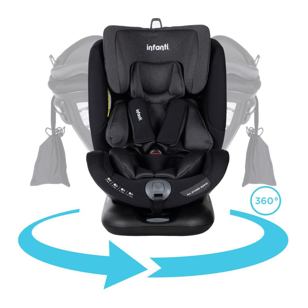 Silla De Auto Infanti Convertible All Stages Isofix Pb image number 5.0