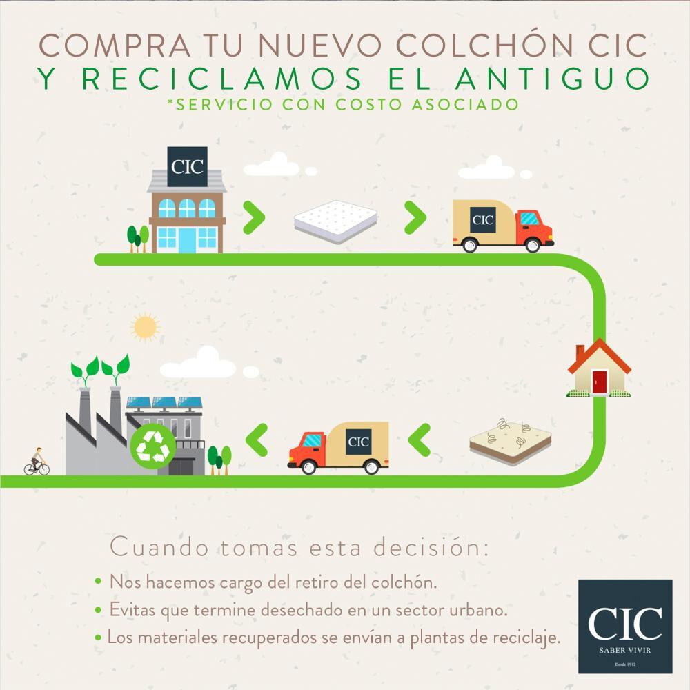 Cama Baúl Cic New Ortopedic / 2 Plazas / Base Normal + Velador image number 3.0