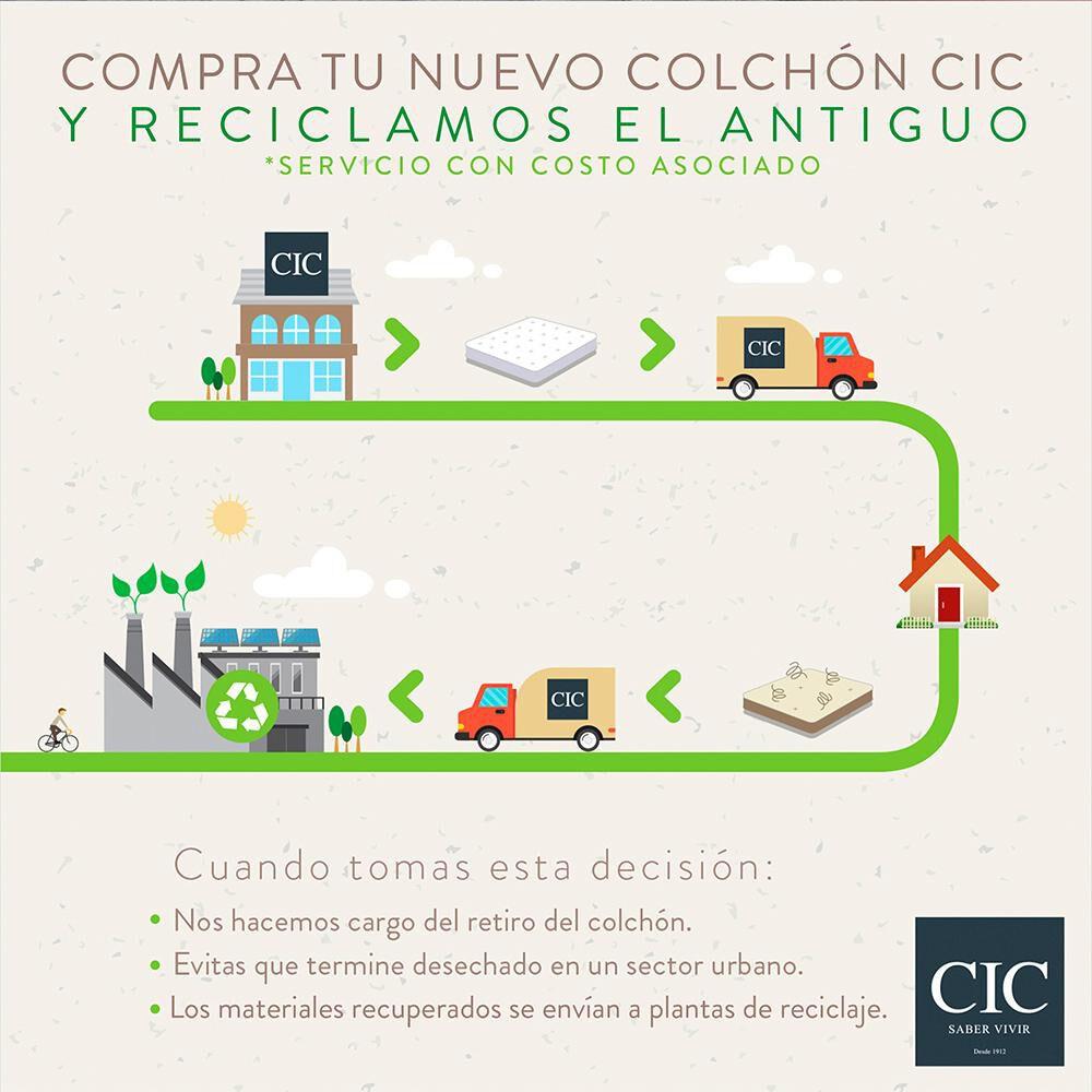 Boxet Cic Advance / 1.5 Plazas image number 8.0