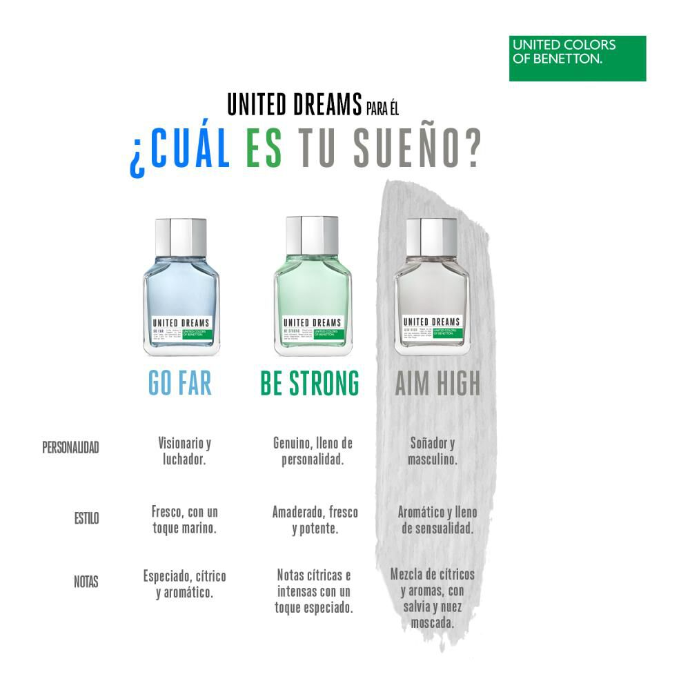 Perfume U.d. Aim High Benetton / 60 Ml / Eau De Toillete + After Shave 50ml image number 3.0