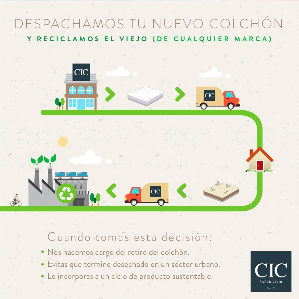 Cama Europea Cic Curve Premium / 2 Plazas image number 14.0