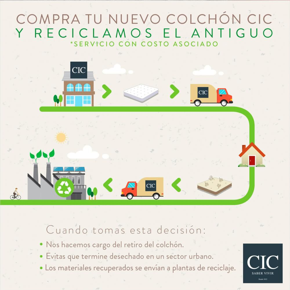 Cama Europea Cic Curve Super Premium / King image number 6.0