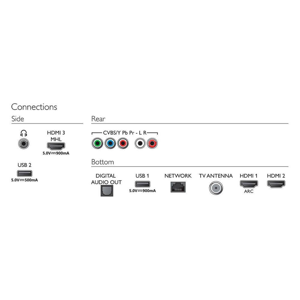 Led Philips Pud6774 / 70'' / Ultra Hd  4k / Smart Tv image number 3.0