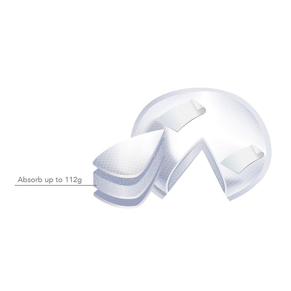 Discos Absorventes Bebesit / 40 Unidades image number 2.0
