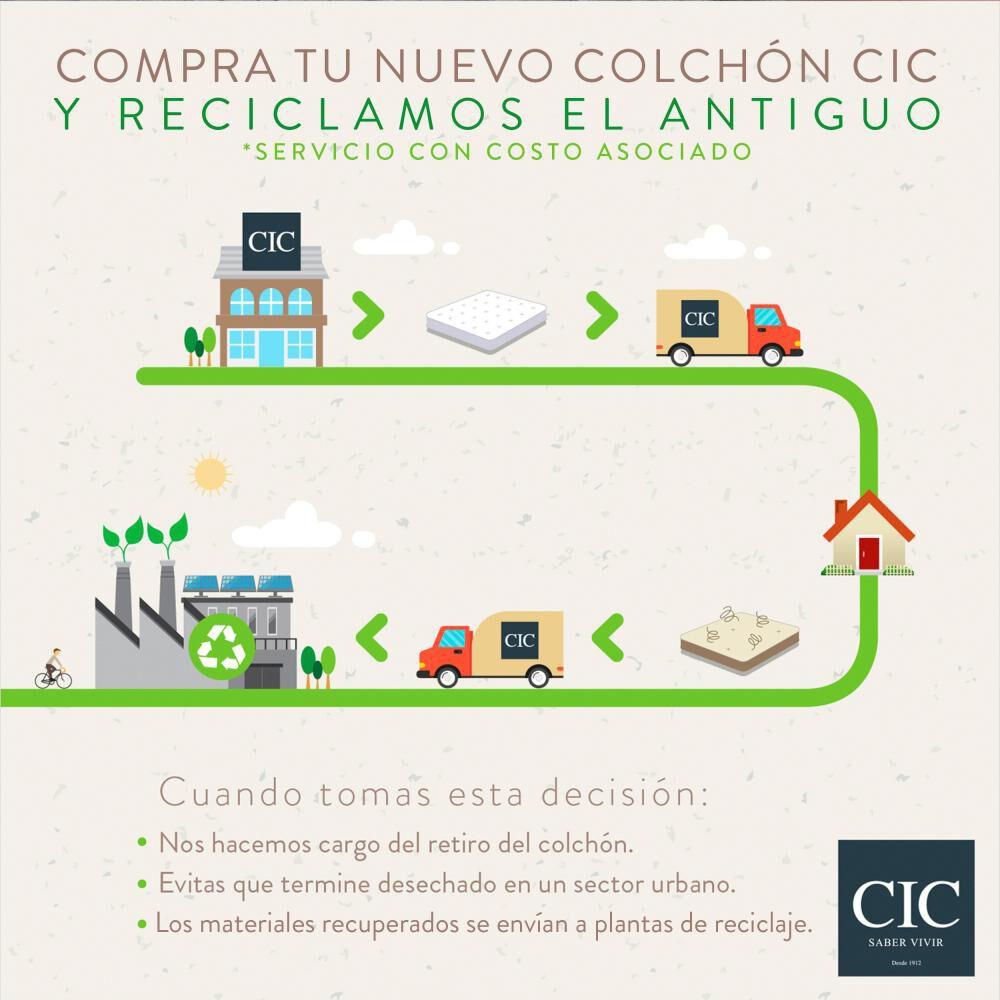 Cama Europea Cic Cocopedic / 2 Plazas / Base Dividida + Set De Maderas + Textil image number 10.0
