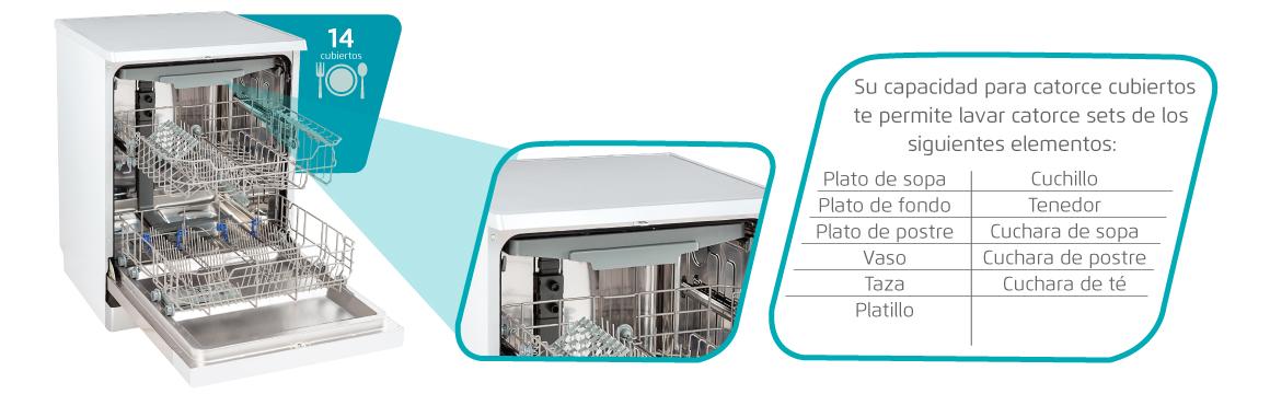 Lavavajillas 9430 Capacidad para catorce cubiertos estándar